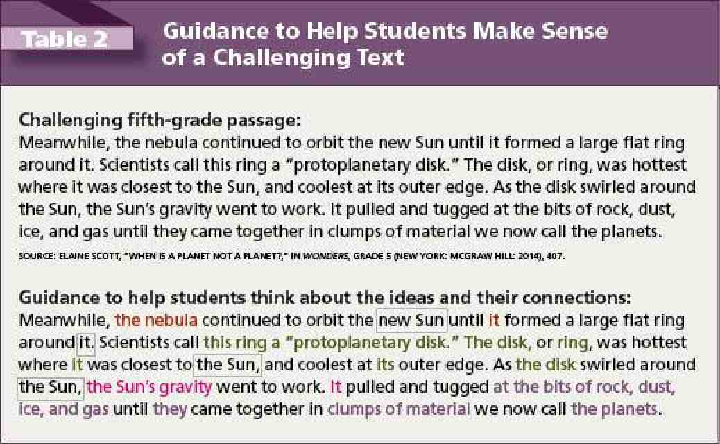 Table 2: Guidance to Help Students Make Sense of a Challenging Text