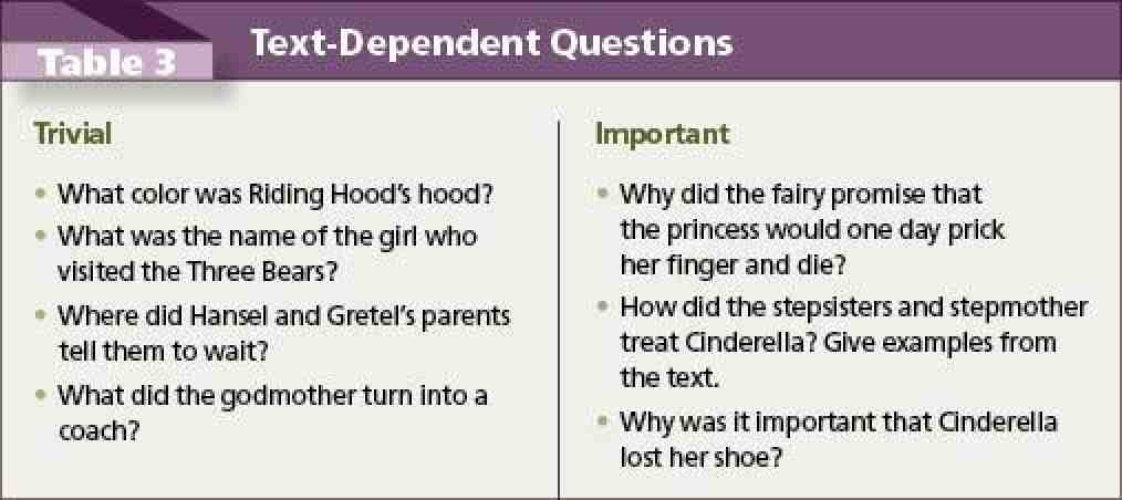 Table 3: Text-Dependent Questions