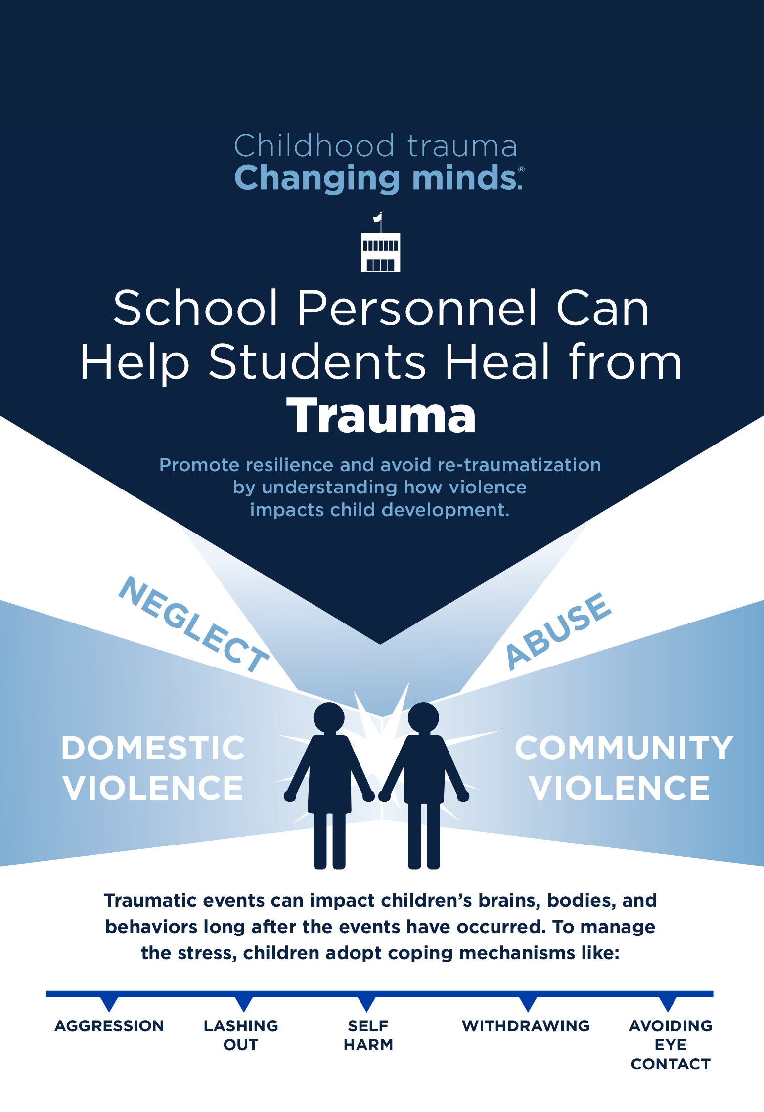 School Personnel Can Help Students Heal from Trauma - image 1
