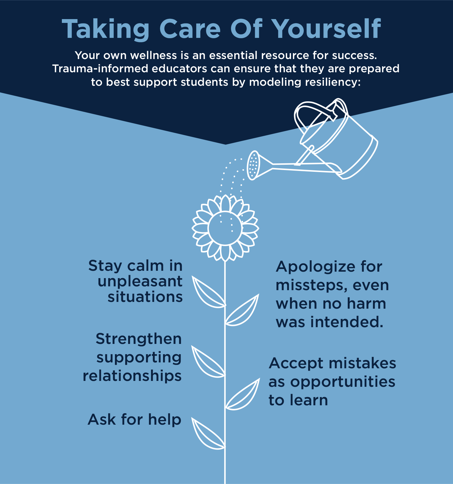 School Personnel Can Help Students Heal from Trauma - image 6